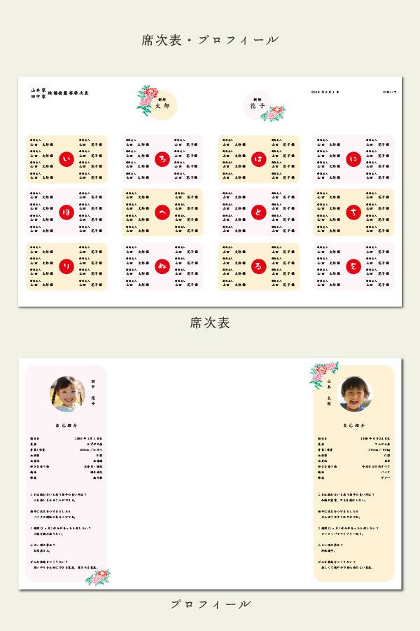 hyakkanoiwai-seating_chart