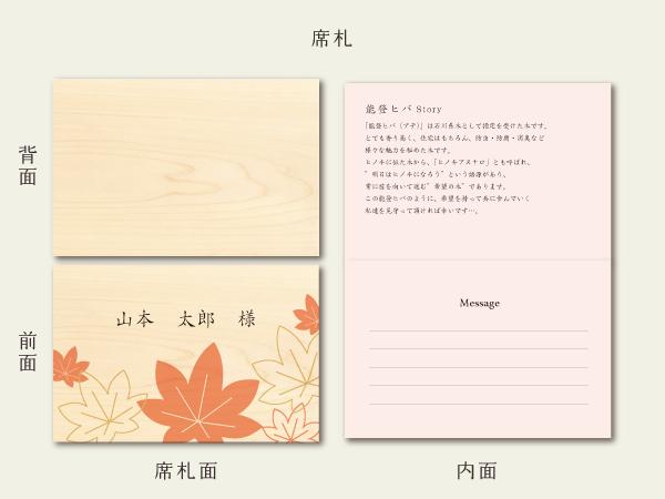 ichiyou-name_plate